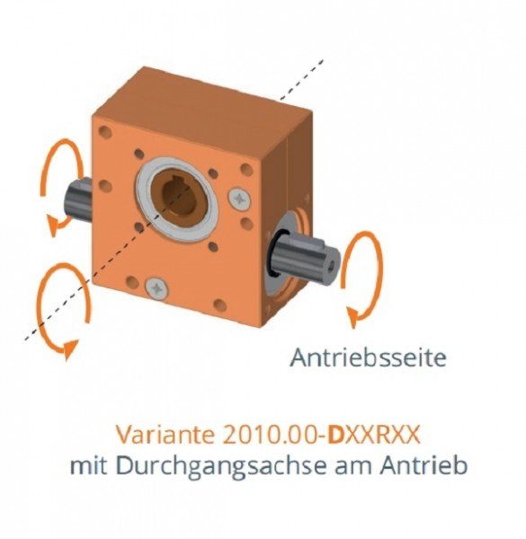 Schneckengetriebe 0,2 Nm - 1,5 Nm 13:1 bis 65:1 65:1 / 0,2 Nm